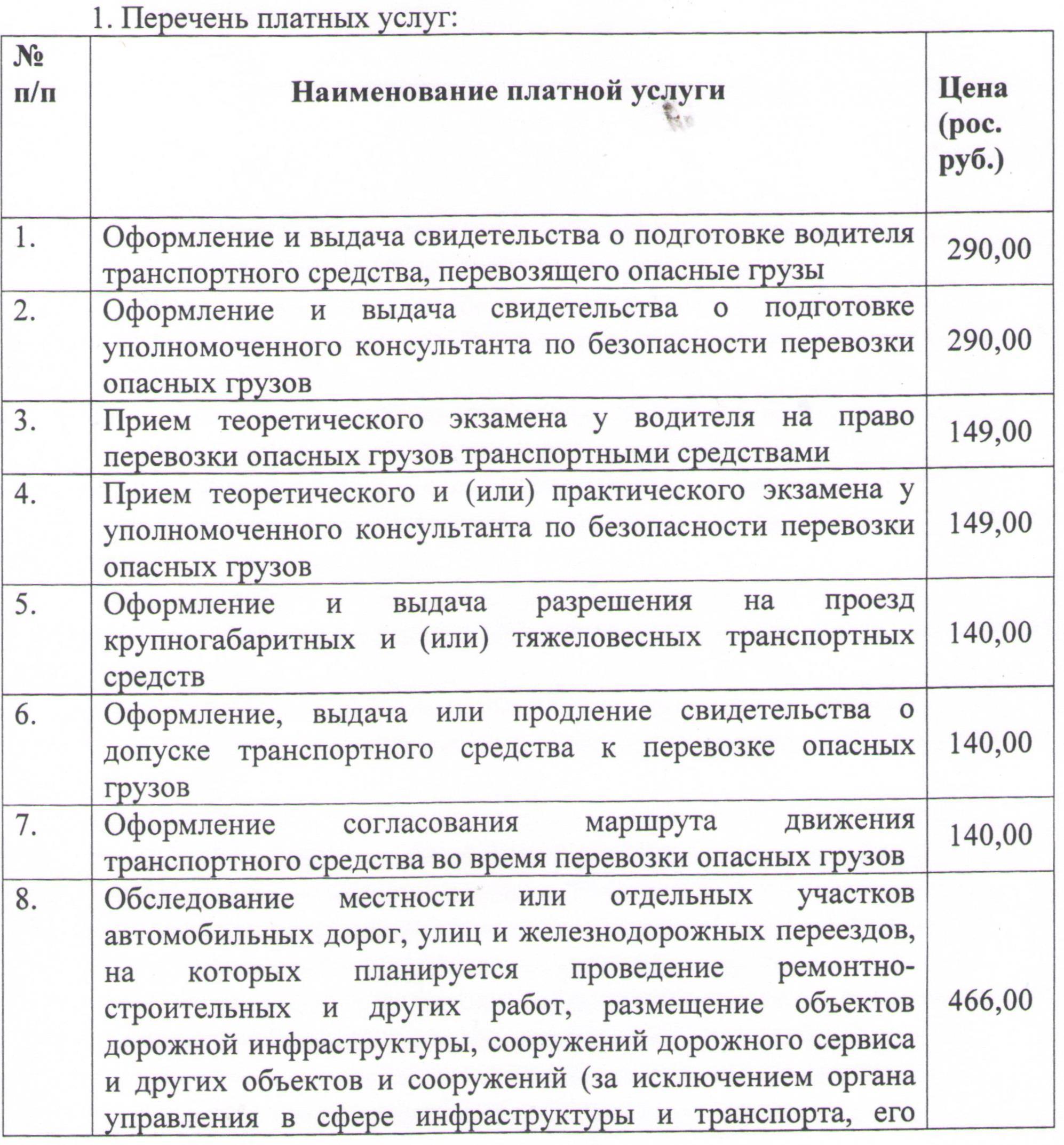 Перечень платных услуг. стр.1