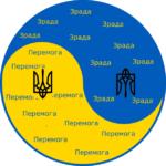 Инь и Янь по-украински