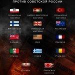 Большевики спасли страну от участи колонии мирового капитала