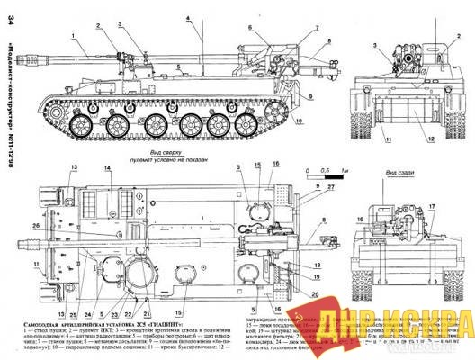 На Украине разработали и испытали древнюю Советскую САУ 2С5
