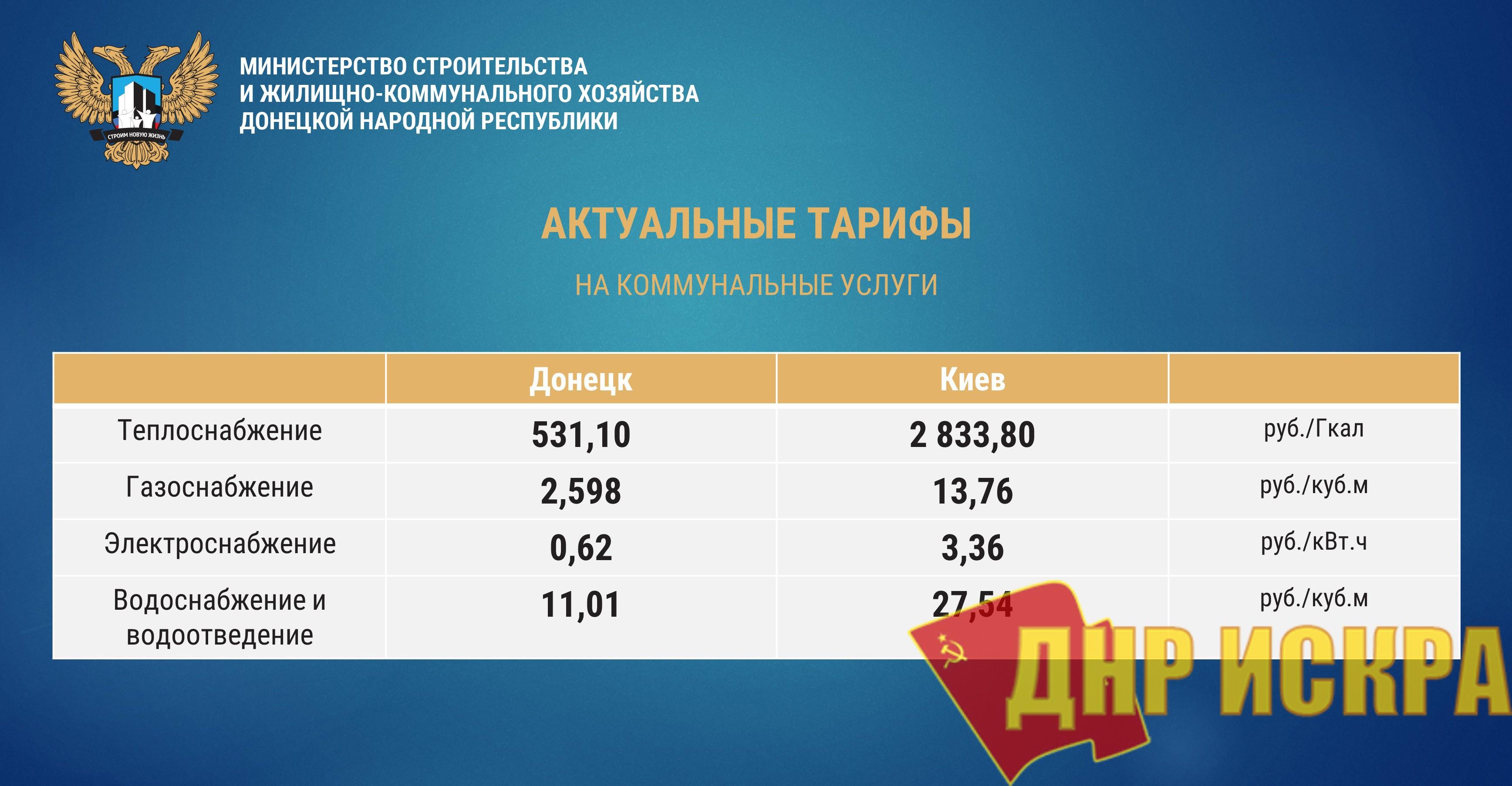 Совмин ДНР принял решение не повышать тарифы на услуги ЖКХ