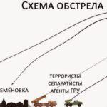 ДАН: Коммунисты, как и все жители ДНР обстреливают и взрывают сами себя.