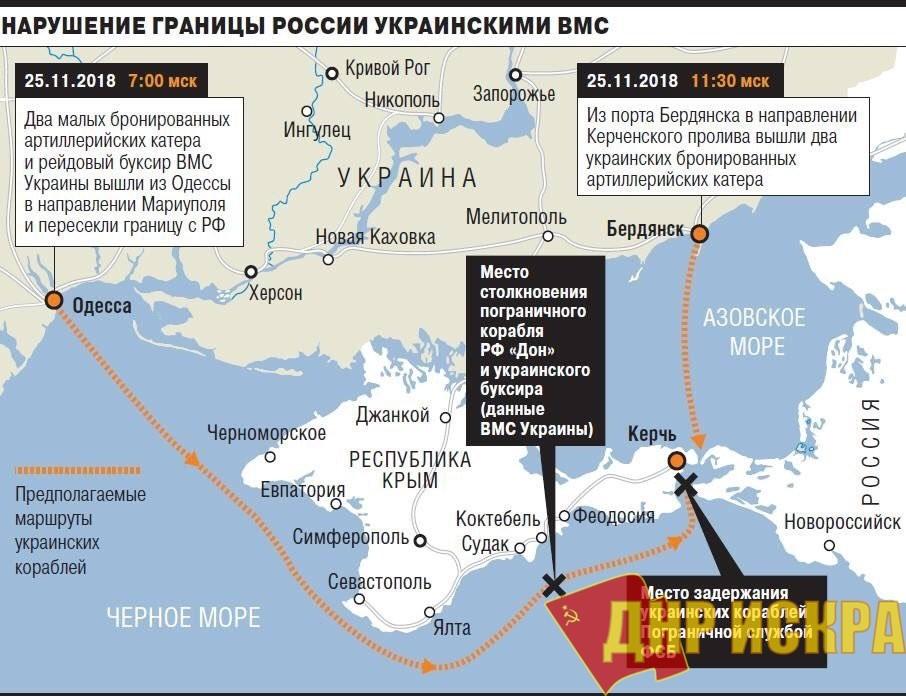 Керченский инцидент