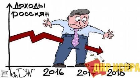 К концу года упали реальные доходы российских граждан