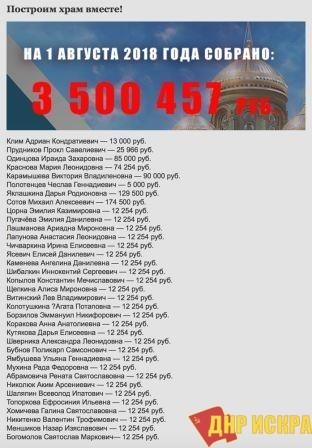 Список жертвователей на сайте МО в автусет 2018 года