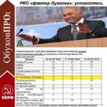 Сергей Обухов про «фактор Лужкова» в предстоящей выборной кампании в Мосгордуму