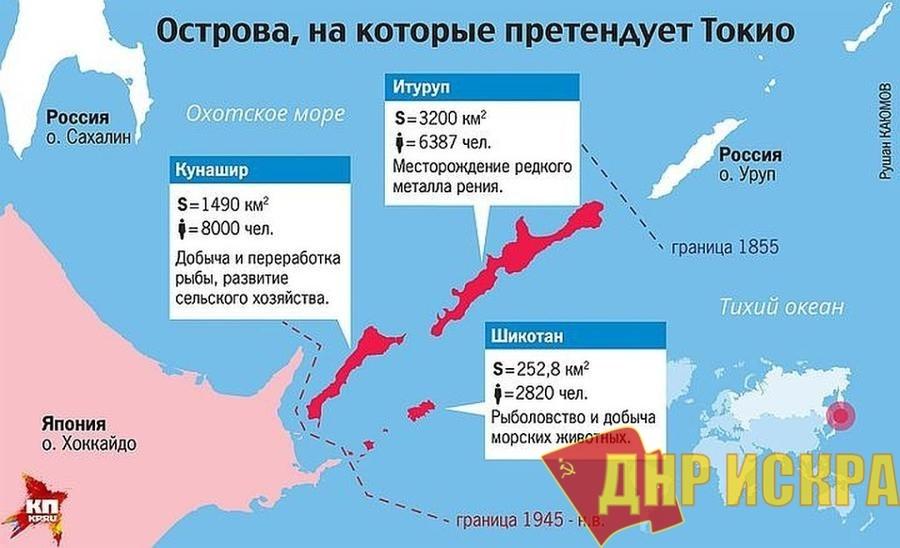 Об итогах московских переговоров В.Путина и С.Абэ ничего не известно. Полная секретность