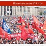 Протест, как форма консолидации народных масс для решения актуальных проблем жизни общества