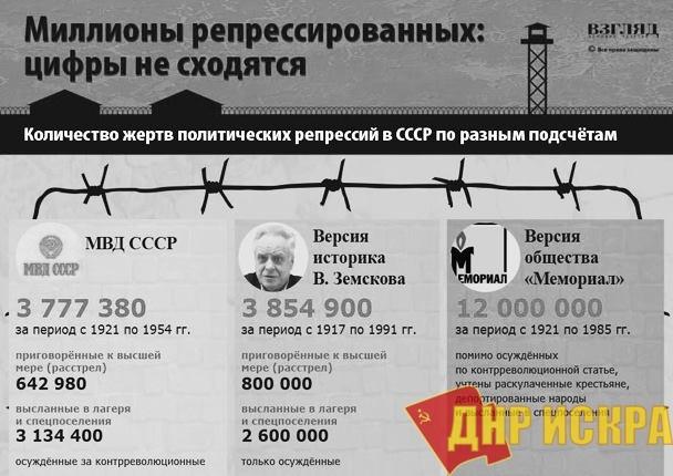 """Миф о """"сталинских репрессиях"""""""