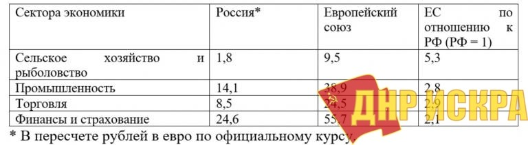 Профессор Катасонов: Кто и как готовится «доблестно освоить» 50 млрд. казенных рублей
