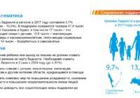 Сахалин. Поддержка пенсионеров – залог развития экономики области