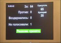 Депутаты-коммунисты добились возвращения более широких полномочий для Алтайского Заксобрания