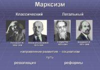 Легальный марксизм