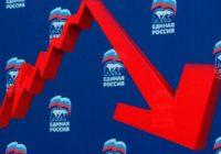 Обрушение рейтинга «партии власти»