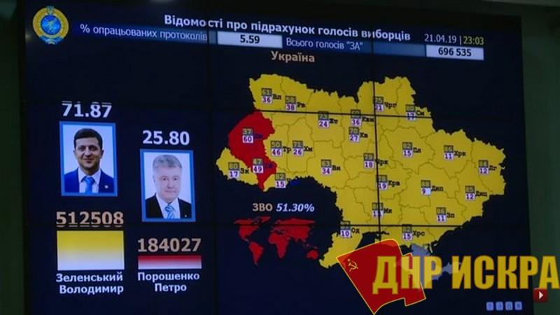 Украина. С ног на голову