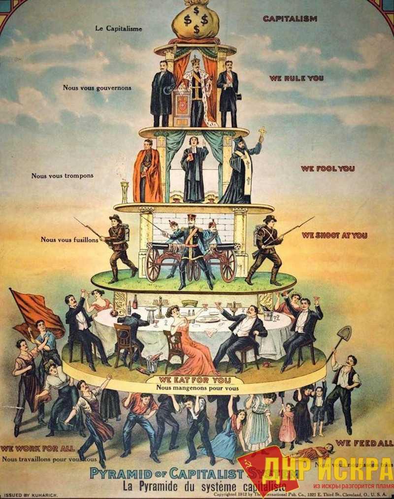 Буржуазная демократия